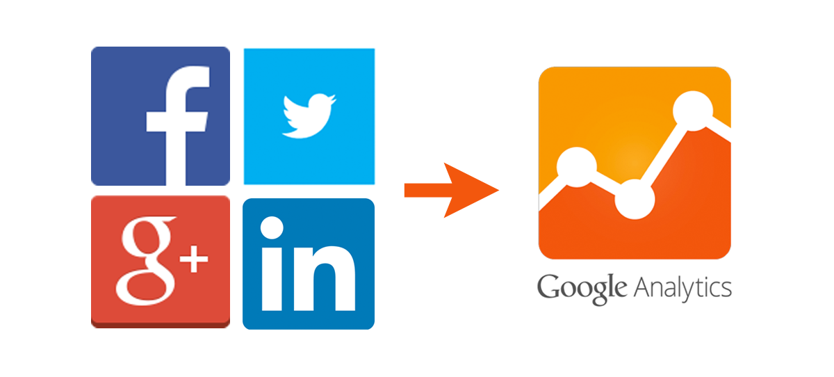 Social media & Google Analytics | Itsomi Media